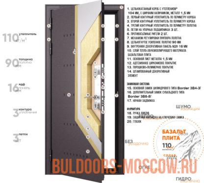 Схема устройства двери Бульдорс Mass 90