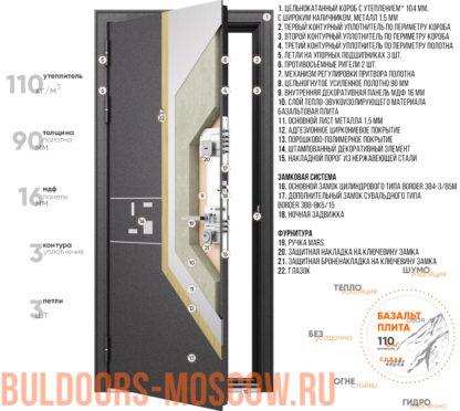 Схема устройства двери Бульдорс Premium 90