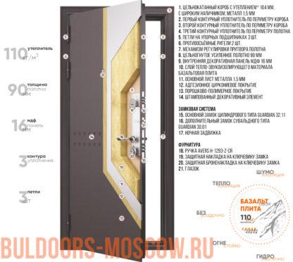 Схема устройства двери Бульдорс Standart 90
